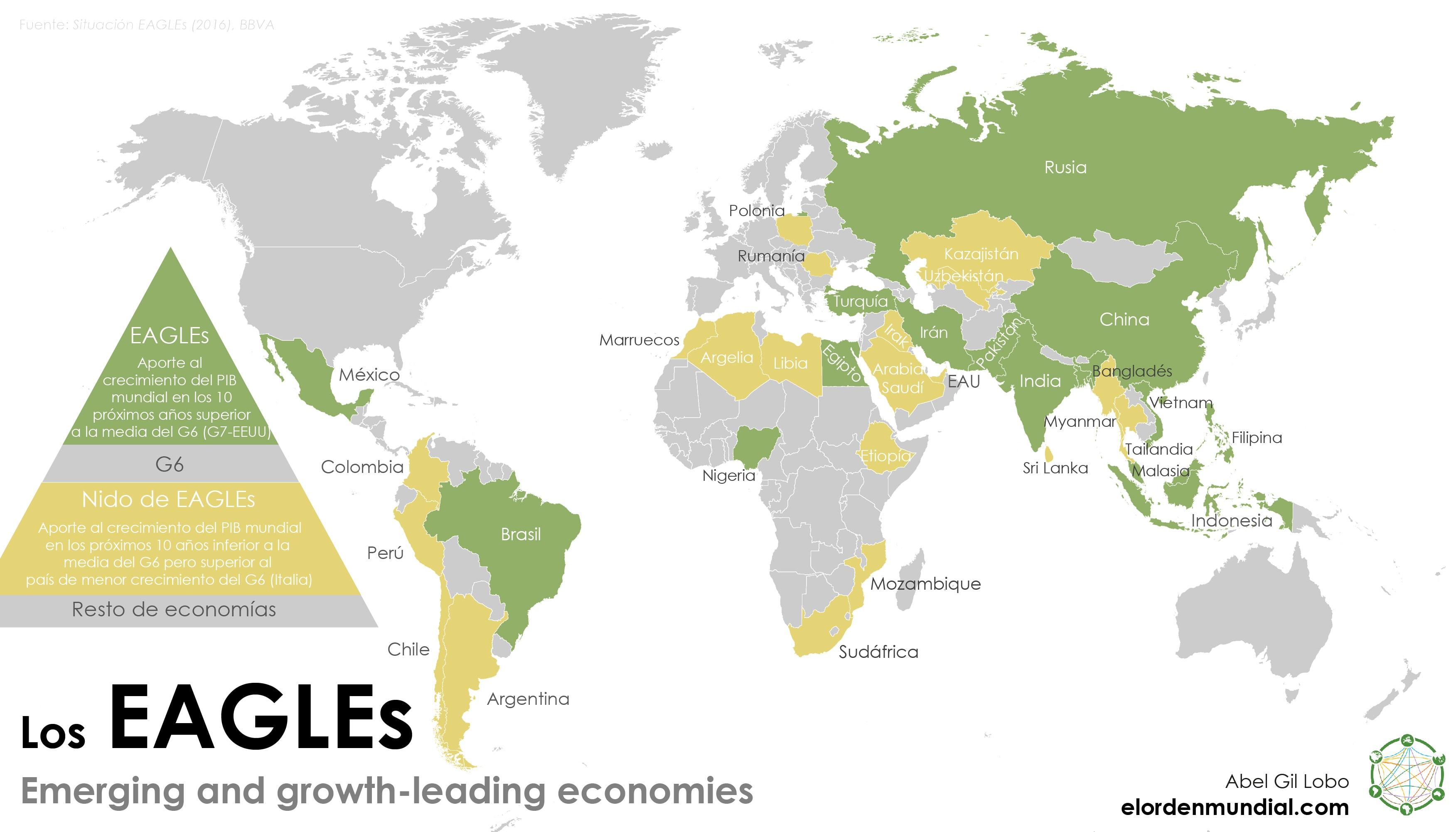 Mundo – Economía – EAGLES – Next – Emergentes – Mapa