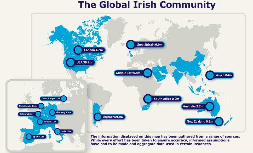 blanquitud-irlandeses