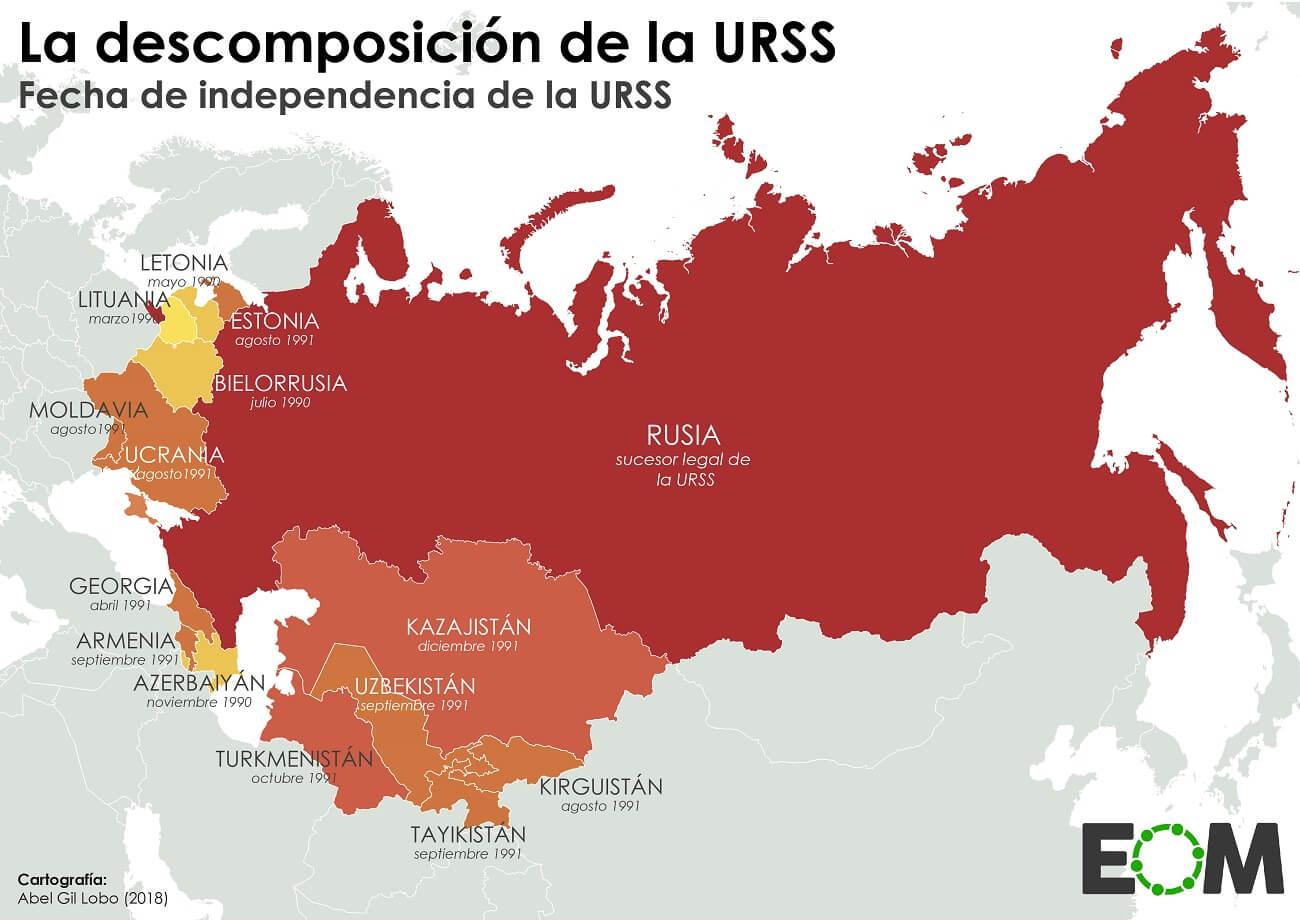 Descomposición Unión Soviética URSS