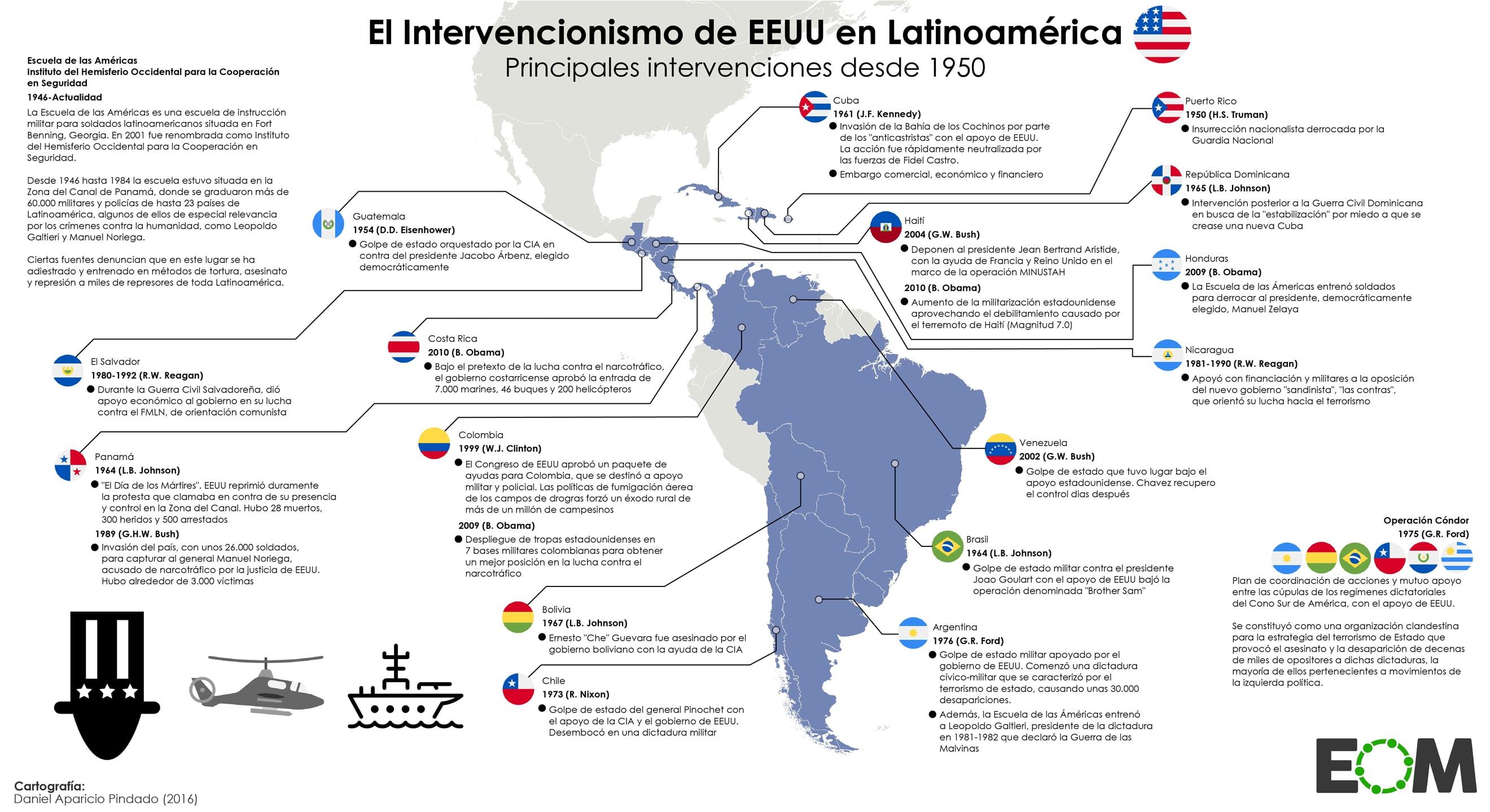 Ee Uu En Latinoamerica El Orden Mundial Eom
