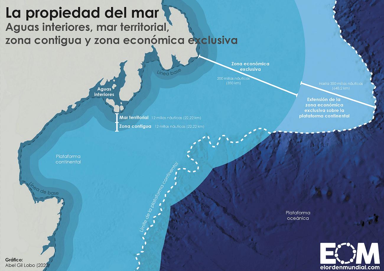 mar-territorial-zona-contigua-zona-economica-exclusiva