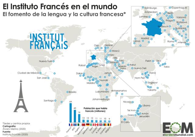 ¿Dónde tiene sedes el Instituto Francés?