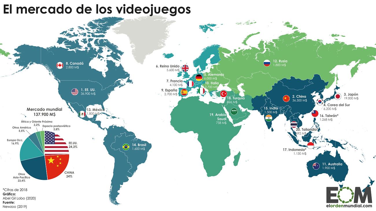 Situación del mercado mundial de videojuegos