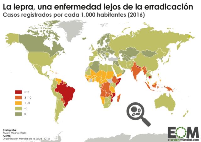 Incidencia de los casos de lepra en el mundo