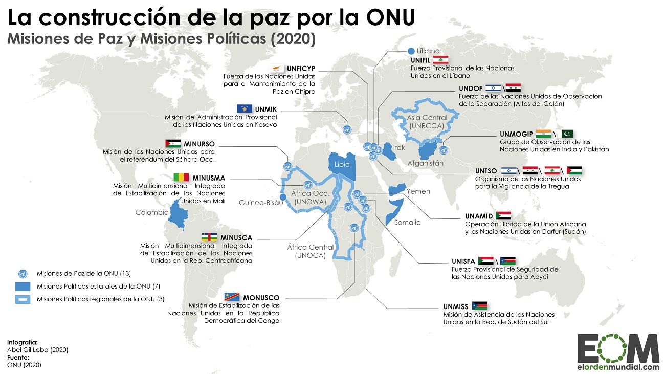 Las misiones de paz de la ONU en el año 2020